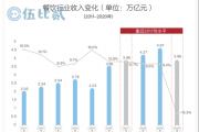 《2020-2021中国餐饮经营参数蓝皮书》正式发布